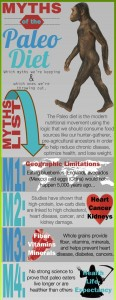 Paleo Diet Myths (with infographic)
