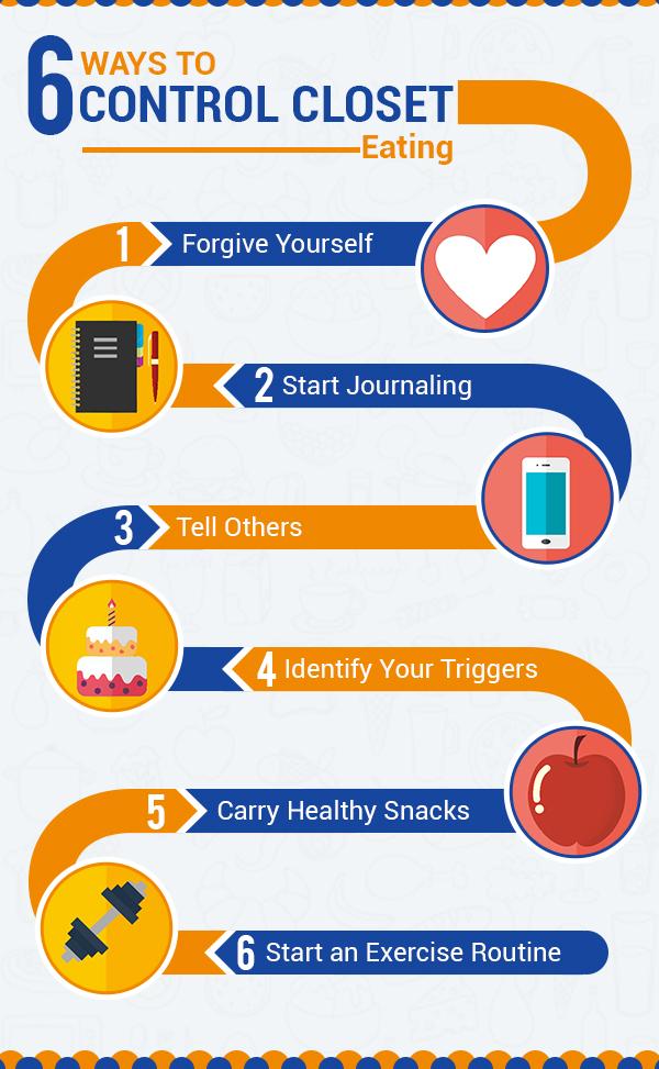 6 Ways to Control Closet Eating