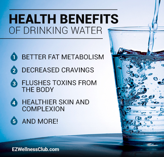 Benefits Of Drinking  Glasses Of Water