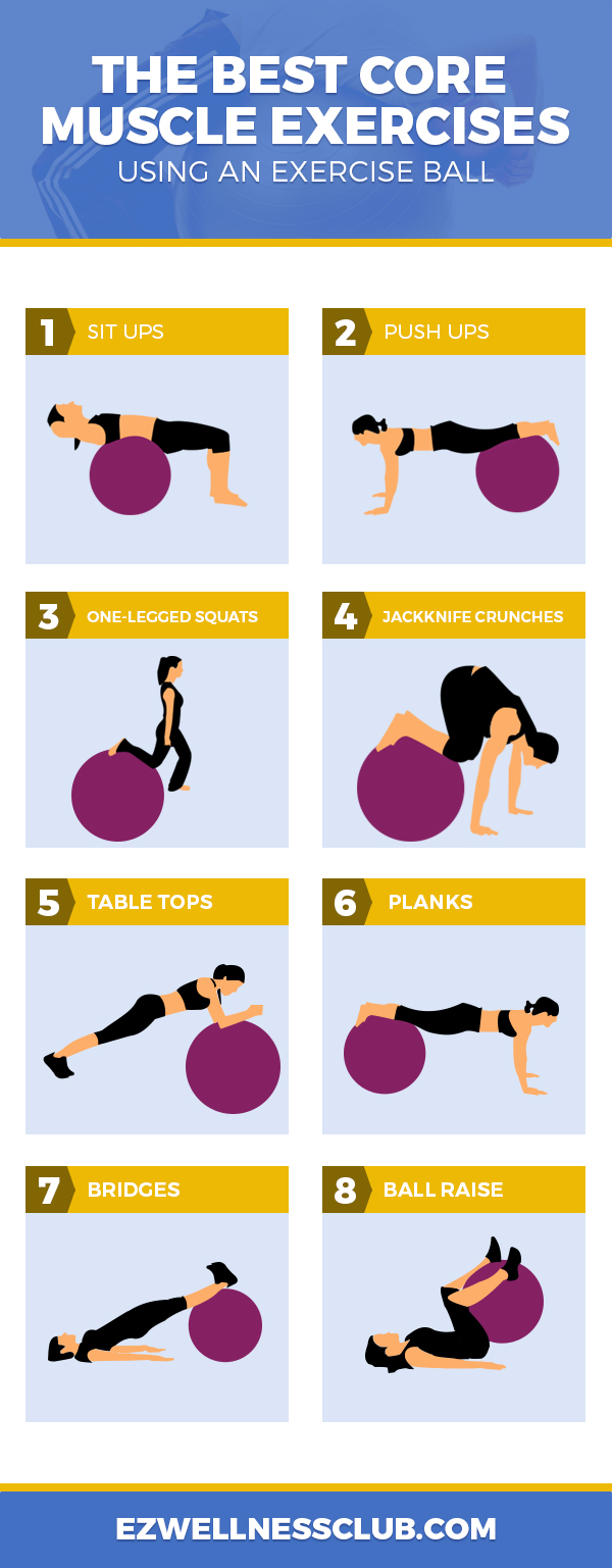 THE BEST CORE MUSCLE EXERCISES USING AN EXERCISE BALL