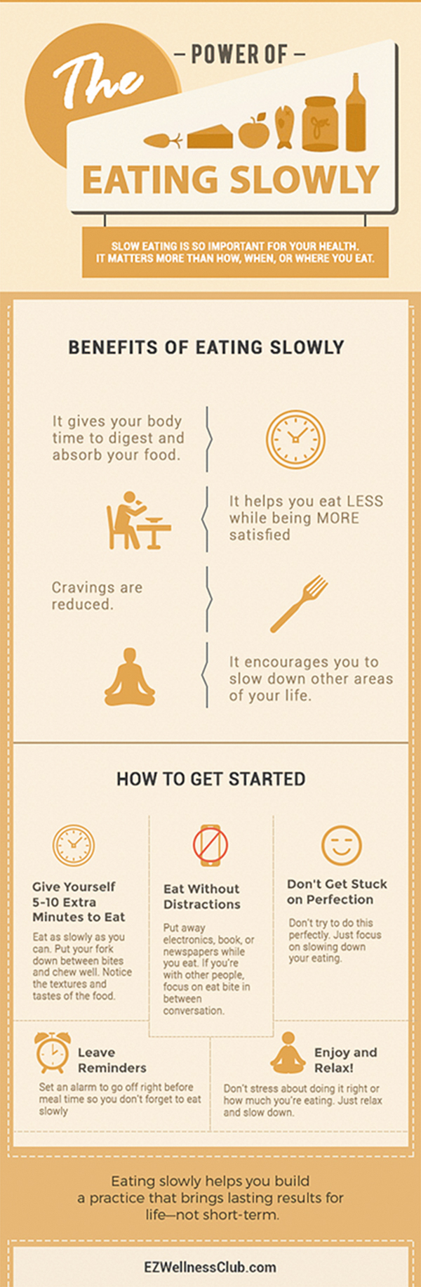 The Power of Eating Slowly Infographic