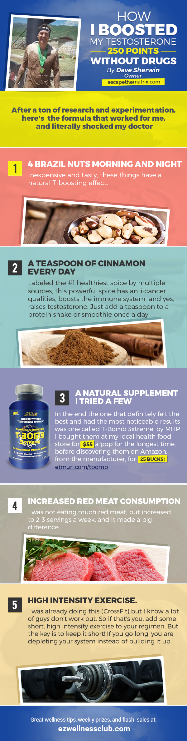 How I Boosted My Testosterone 250 Points Without Drugs Infographic