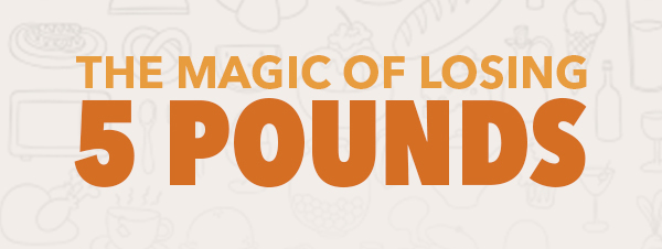 The-Magic-of-Losing-5-Pounds-header