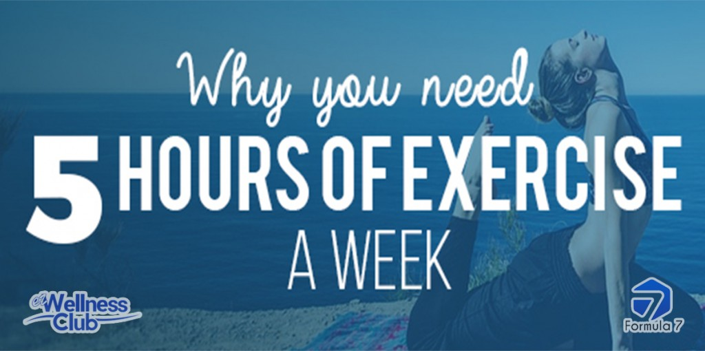 Why You Need 5 Hours of Exercise a Week Title Header