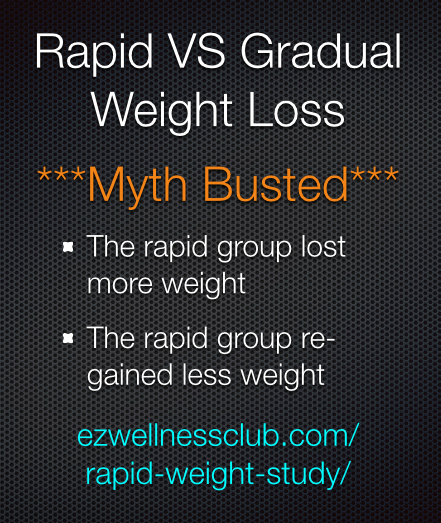 Clinical Study Proves Rapid Weight Loss Superior to Gradual