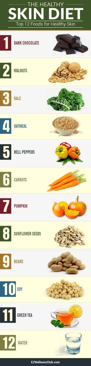 The Healthy Skin Diet Top 5 Foods For Glowing Skin